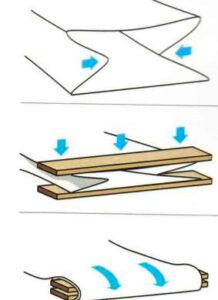 После закрытия края мешка затягиваются эластичным шнуром
